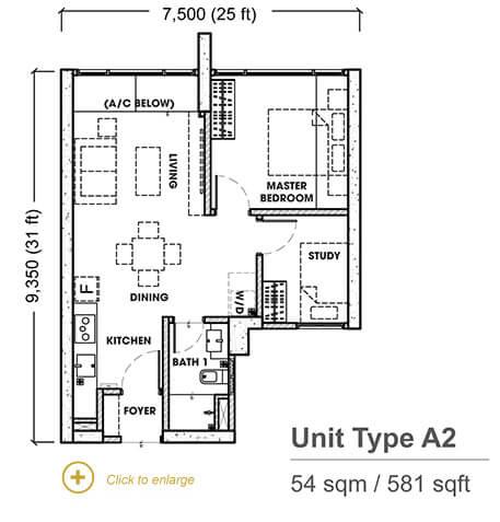 Unit Type A2