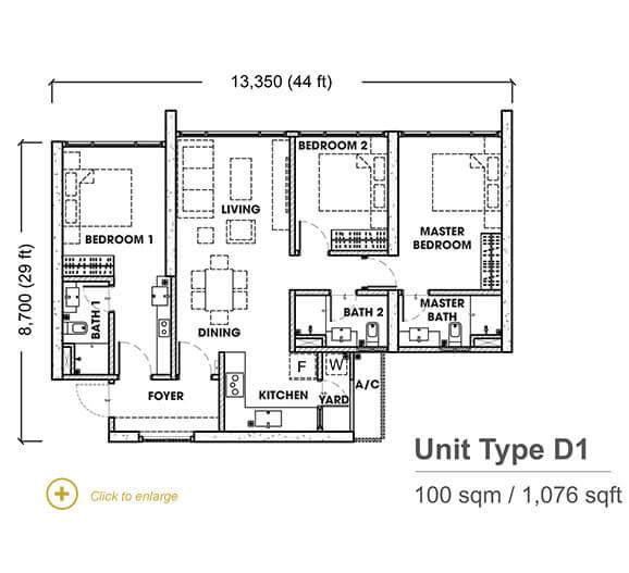 Unit Type D1
