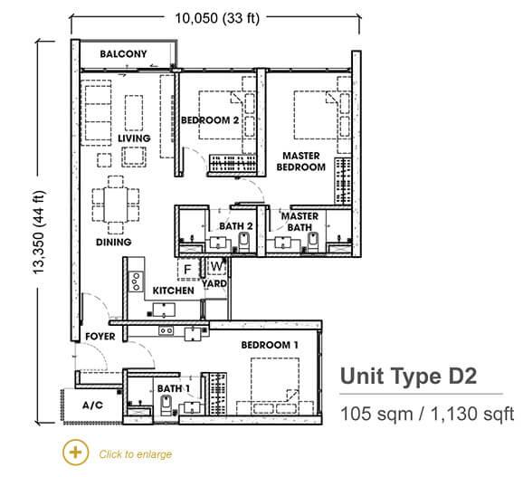 Unit Type D2